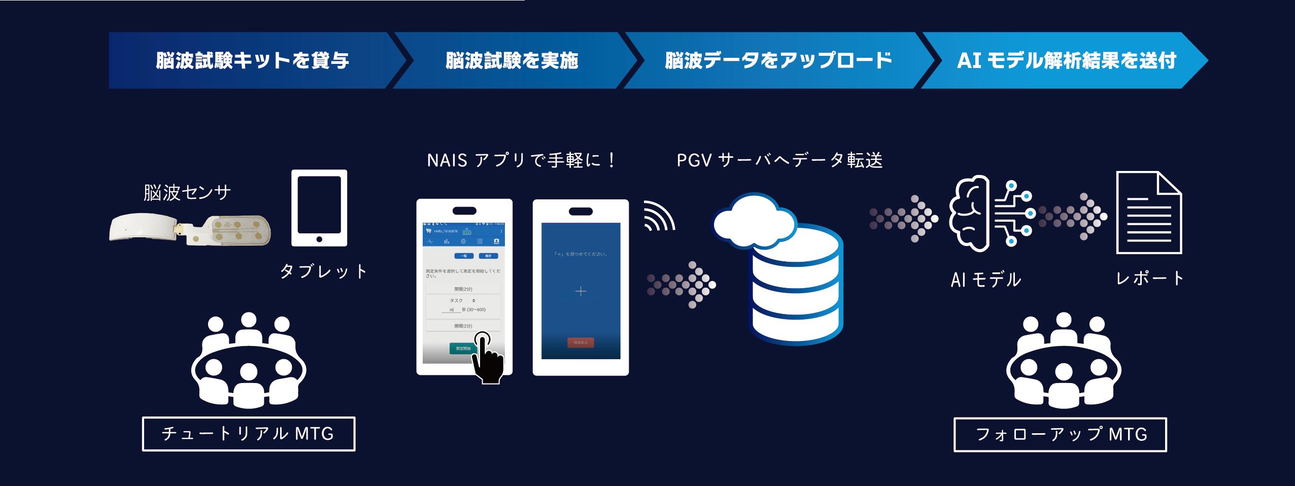 NAIS Entry_map-1