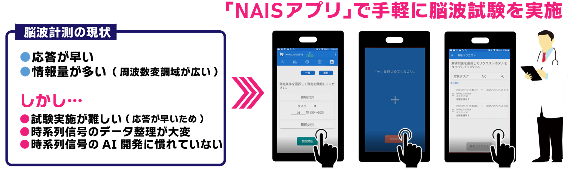NAIS_Needs&Solution-1
