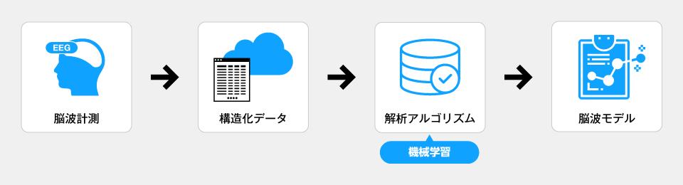 ml_chart01